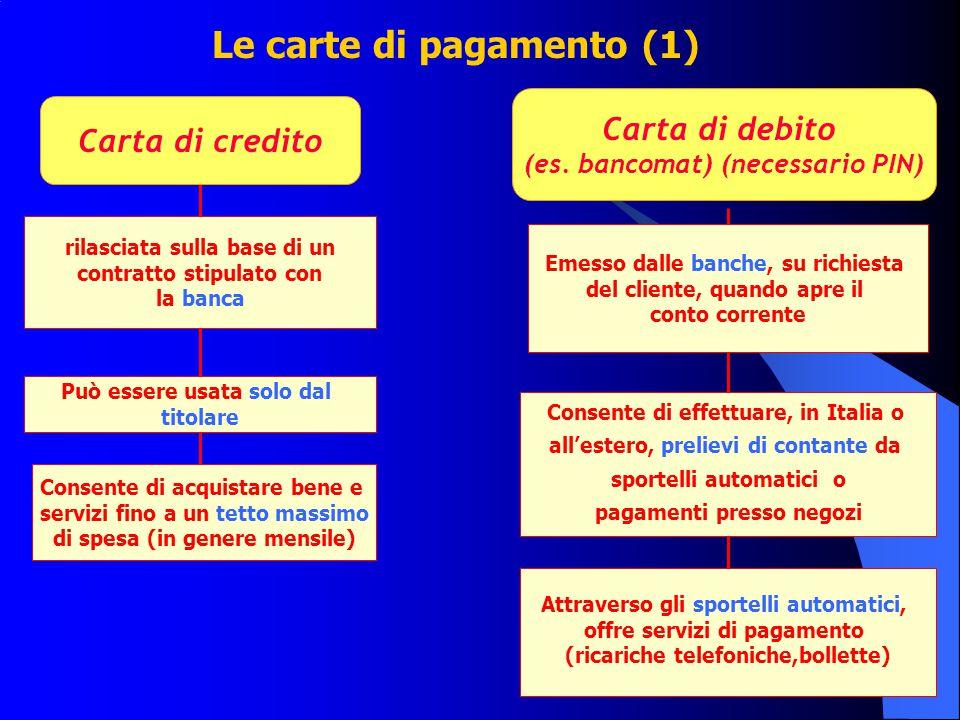 Le carte di pagamento (1) Carta di credito rilasciata sulla base di un contratto stipulato con la banca Consente di acquistare bene e servizi fino a un tetto massimo di spesa (in genere mensile) Può essere usata solo dal titolare Carta di debito (es.
