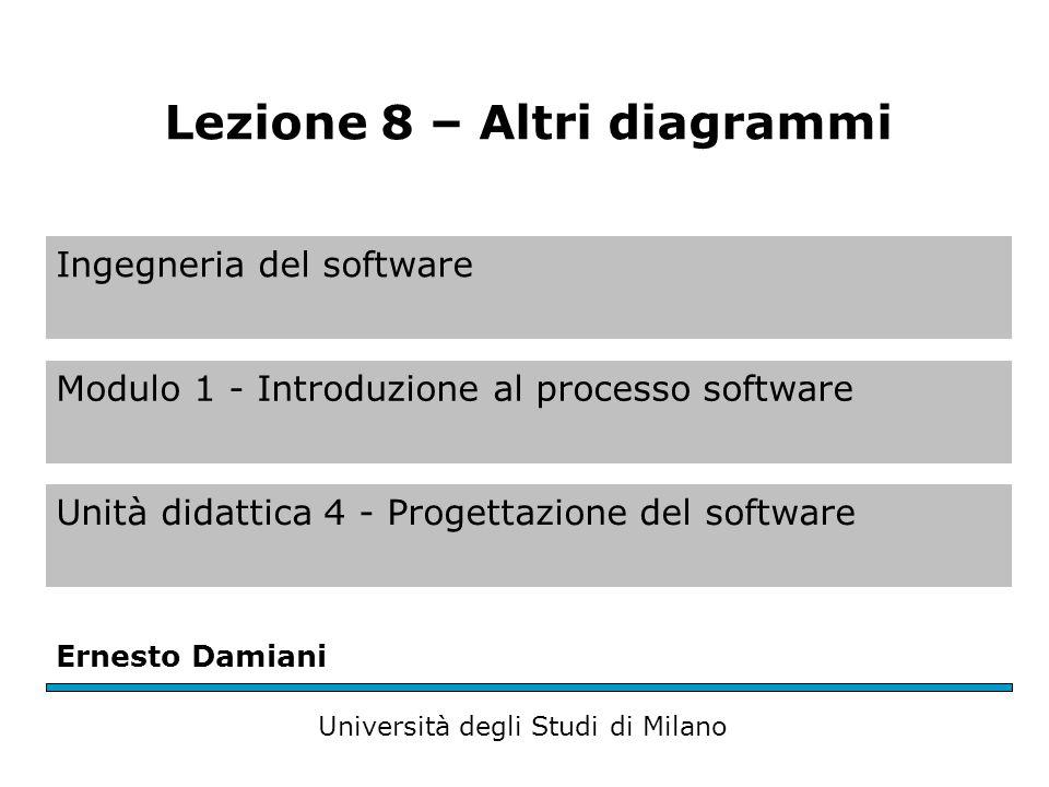 Ingegneria del software Modulo 1 - Introduzione al processo software Unità didattica 4 - Progettazione del software Ernesto Damiani Università degli Studi di Milano Lezione 8 – Altri diagrammi