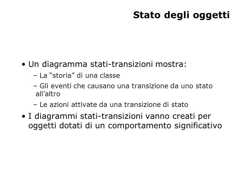 Stato degli oggetti Un diagramma stati-transizioni mostra: – La storia di una classe – Gli eventi che causano una transizione da uno stato all'altro – Le azioni attivate da una transizione di stato I diagrammi stati-transizioni vanno creati per oggetti dotati di un comportamento significativo