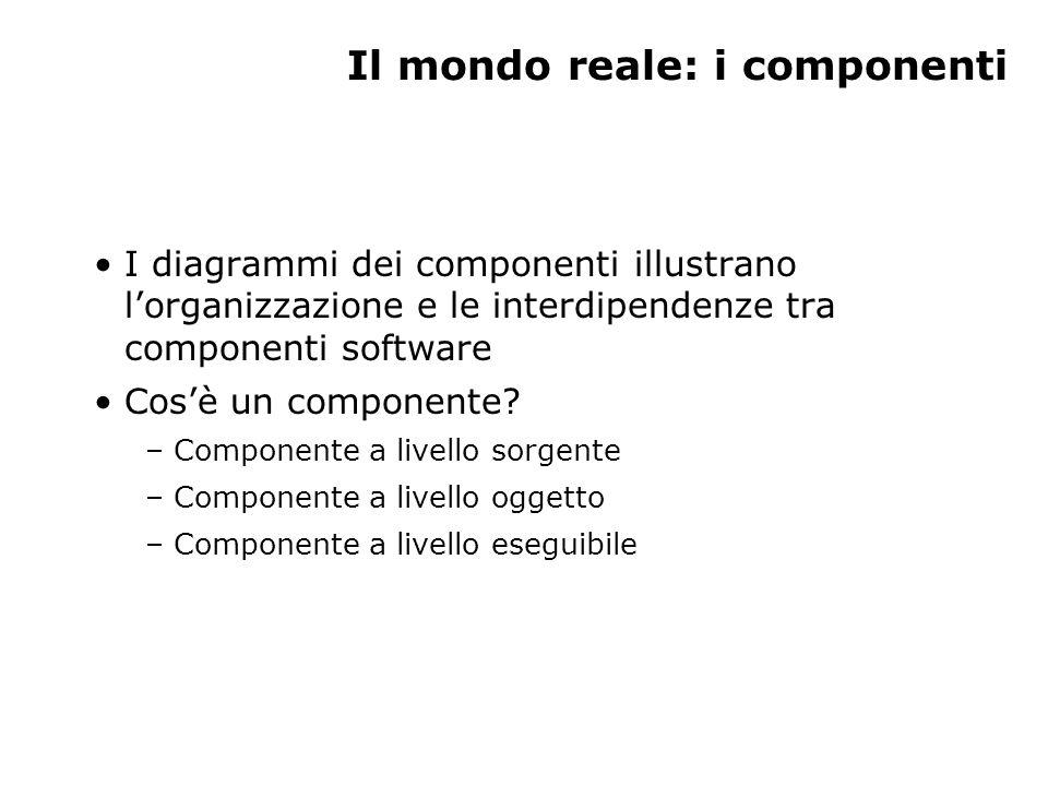 Il mondo reale: i componenti I diagrammi dei componenti illustrano l'organizzazione e le interdipendenze tra componenti software Cos'è un componente.