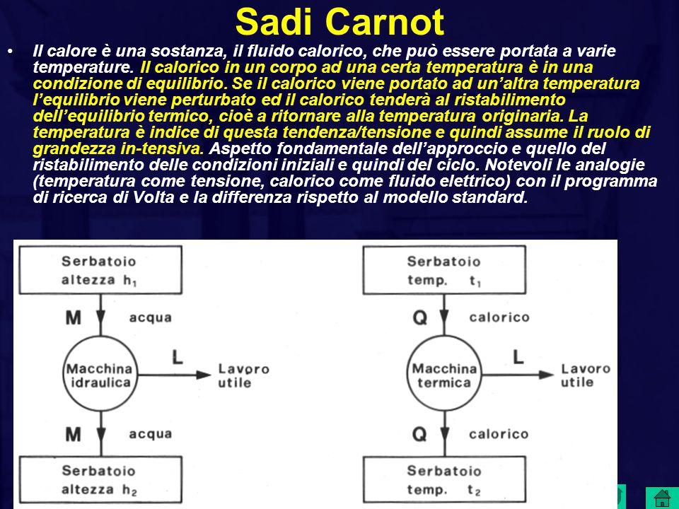 Sadi Carnot Il calore è una sostanza, il fluido calorico, che può essere portata a varie temperature.