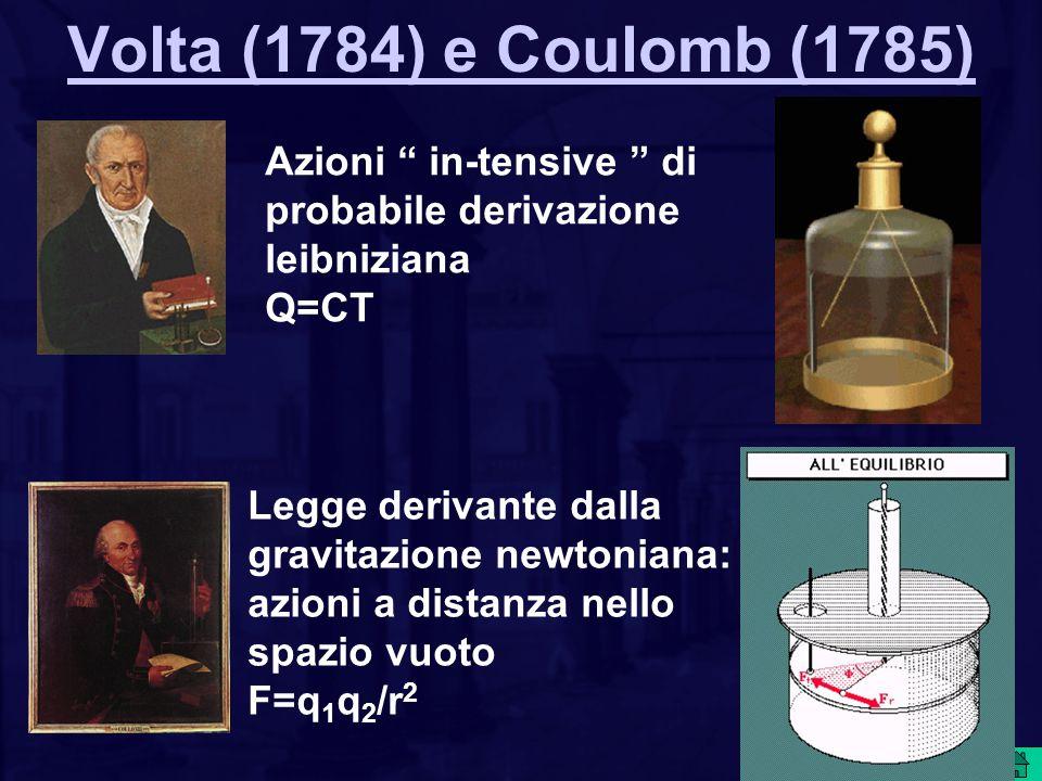 Volta (1784) e Coulomb (1785) Legge derivante dalla gravitazione newtoniana: azioni a distanza nello spazio vuoto F=q 1 q 2 /r 2 Azioni in-tensive di probabile derivazione leibniziana Q=CT