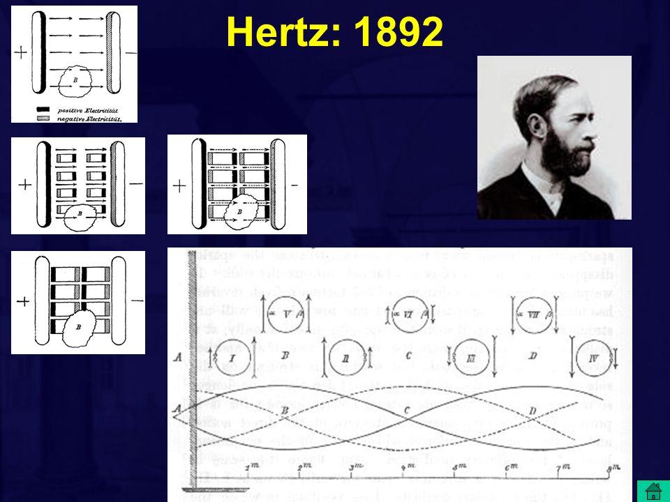 Hertz: 1892