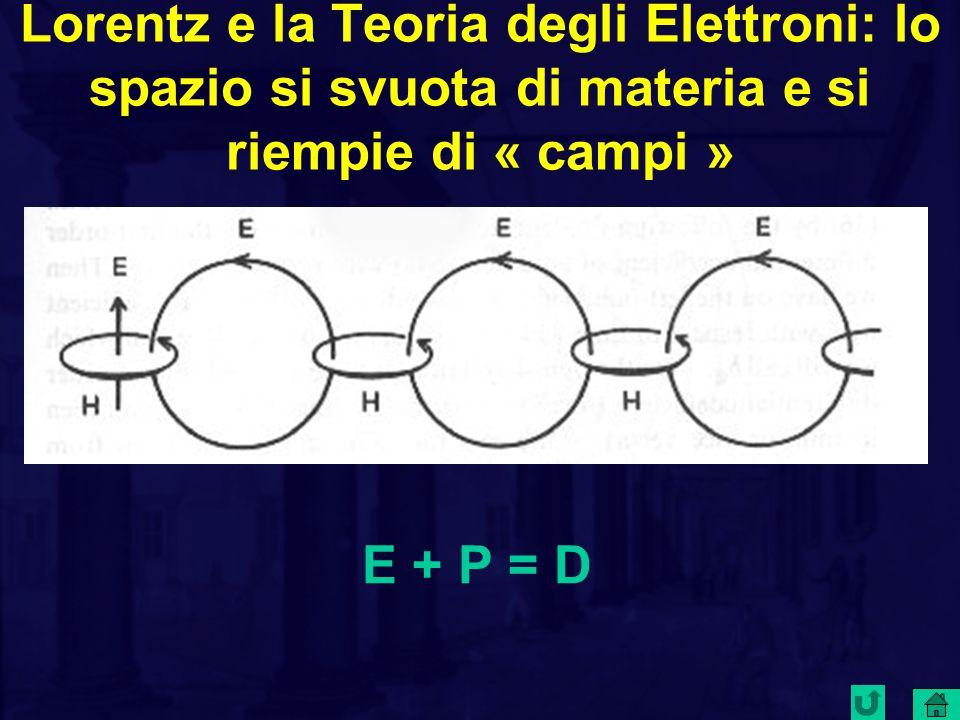 Lorentz e la Teoria degli Elettroni: lo spazio si svuota di materia e si riempie di « campi » E + P = D