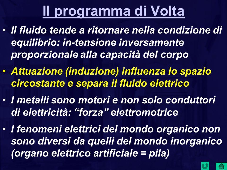 Il programma di Volta Il fluido tende a ritornare nella condizione di equilibrio: in-tensione inversamente proporzionale alla capacità del corpo Attuazione (induzione) influenza lo spazio circostante e separa il fluido elettrico I metalli sono motori e non solo conduttori di elettricità: forza elettromotrice I fenomeni elettrici del mondo organico non sono diversi da quelli del mondo inorganico (organo elettrico artificiale = pila)