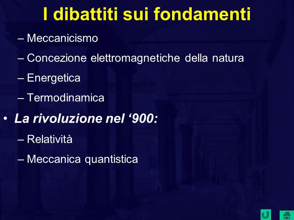 I dibattiti sui fondamenti –Meccanicismo –Concezione elettromagnetiche della natura –Energetica –Termodinamica La rivoluzione nel '900: –Relatività –Meccanica quantistica