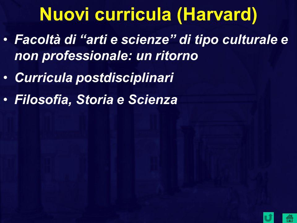 Nuovi curricula (Harvard) Facoltà di arti e scienze di tipo culturale e non professionale: un ritorno Curricula postdisciplinari Filosofia, Storia e Scienza