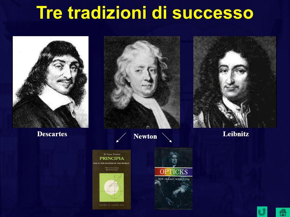 Descartes Newton Leibnitz Tre tradizioni di successo