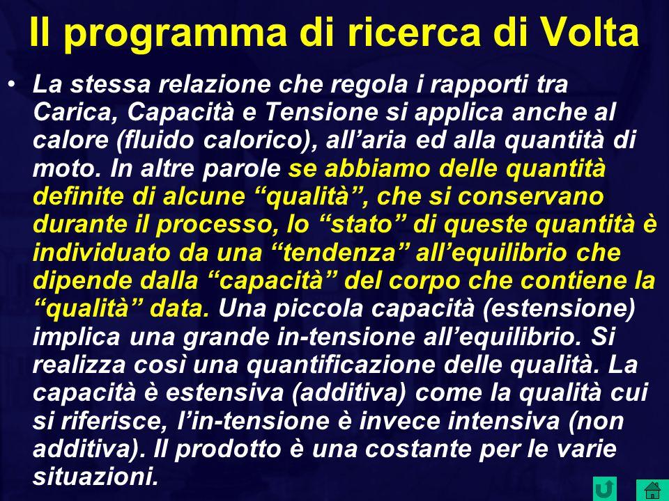 Il programma di ricerca di Volta La stessa relazione che regola i rapporti tra Carica, Capacità e Tensione si applica anche al calore (fluido calorico), all'aria ed alla quantità di moto.
