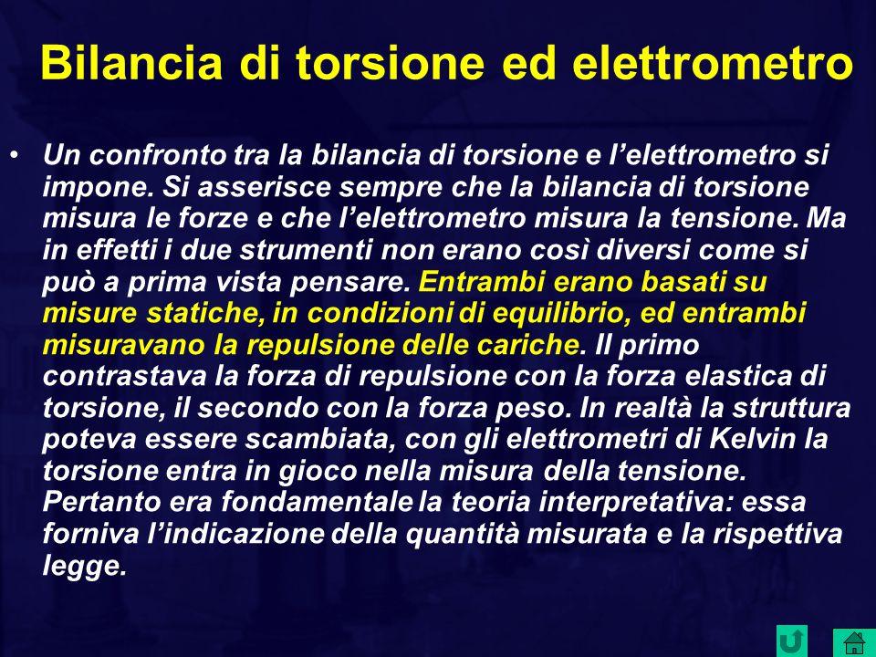 Bilancia di torsione ed elettrometro Un confronto tra la bilancia di torsione e l'elettrometro si impone.