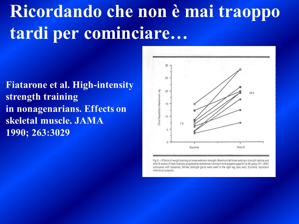 Ricordando che non è mai traoppo tardi per cominciare… Fiatarone et al. High-intensity strength training in nonagenarians. Effects on skeletal muscle.