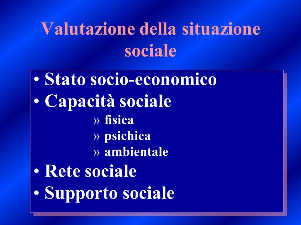 Valutazione della situazione sociale Stato socio-economico Capacità sociale » fisica » psichica » ambientale Rete sociale Supporto sociale Stato socio