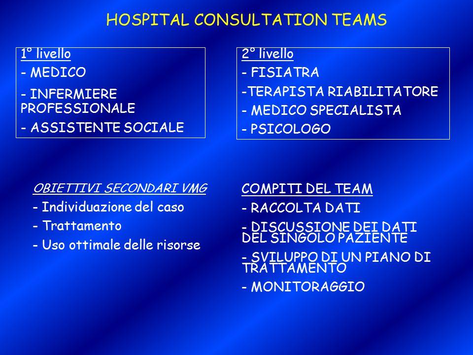 HOSPITAL CONSULTATION TEAMS 1° livello - MEDICO - INFERMIERE PROFESSIONALE - ASSISTENTE SOCIALE 2° livello - FISIATRA -TERAPISTA RIABILITATORE - MEDIC