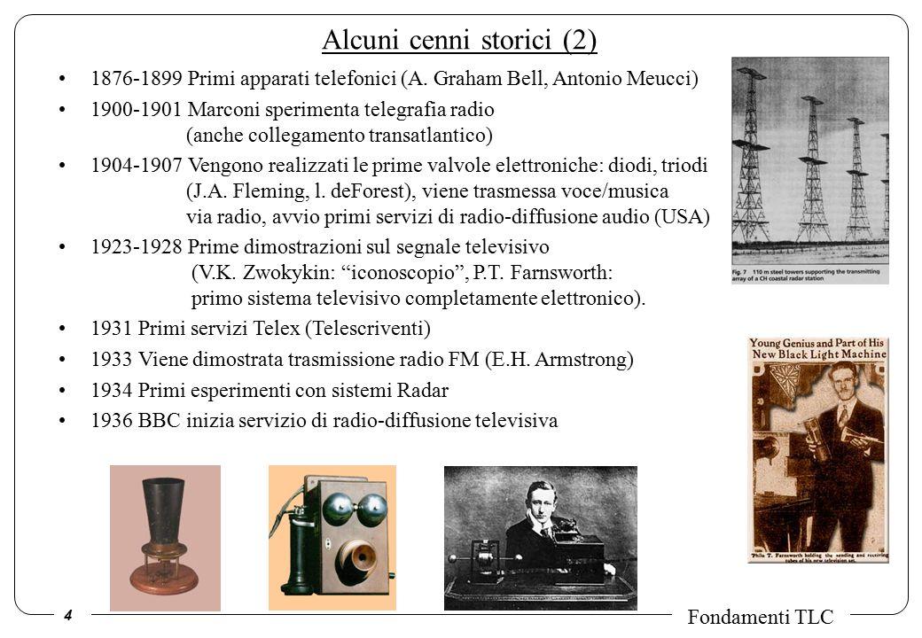 4 Fondamenti TLC Alcuni cenni storici (2) 1876-1899 Primi apparati telefonici (A.