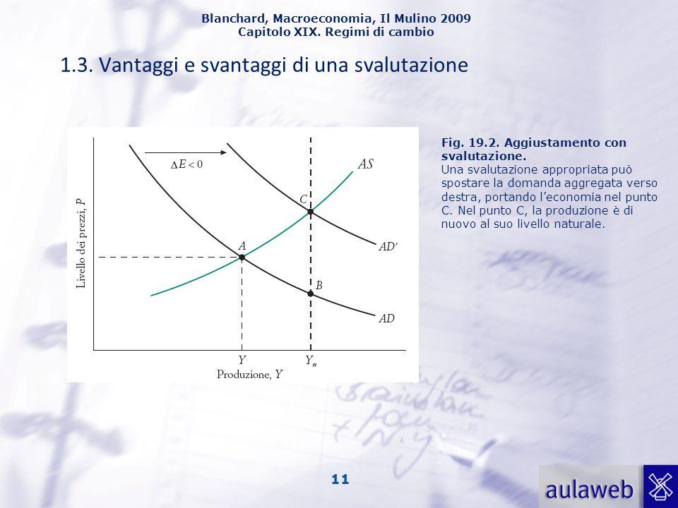 Blanchard, Macroeconomia, Il Mulino 2009 Capitolo XIX. Regimi di cambio 11 1.3. Vantaggi e svantaggi di una svalutazione Fig. 19.2. Aggiustamento con