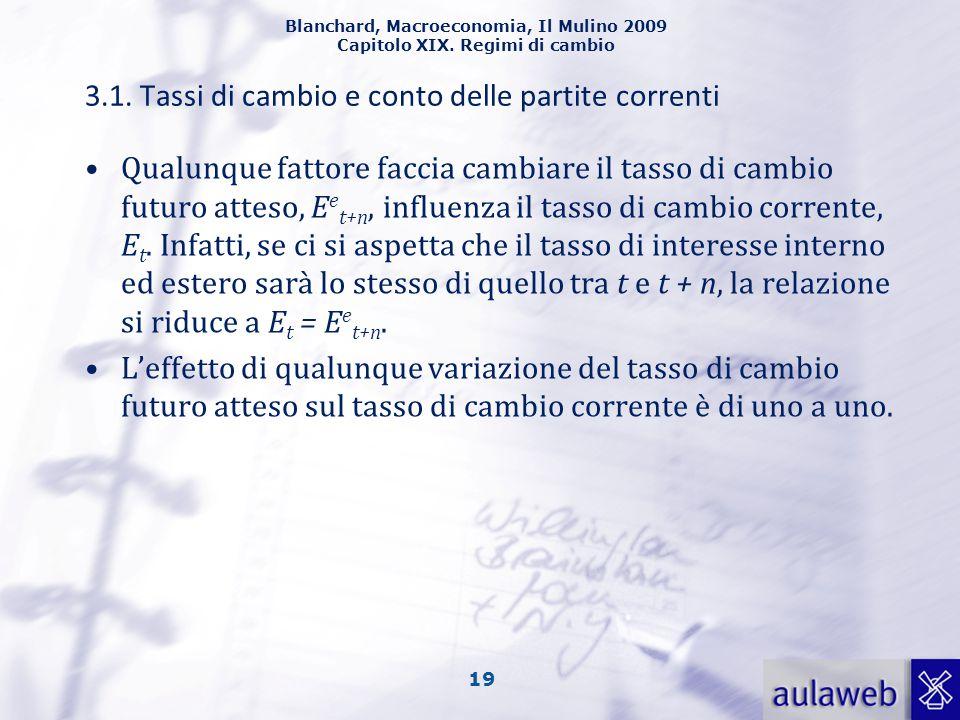 Blanchard, Macroeconomia, Il Mulino 2009 Capitolo XIX. Regimi di cambio 19 3.1. Tassi di cambio e conto delle partite correnti Qualunque fattore facci