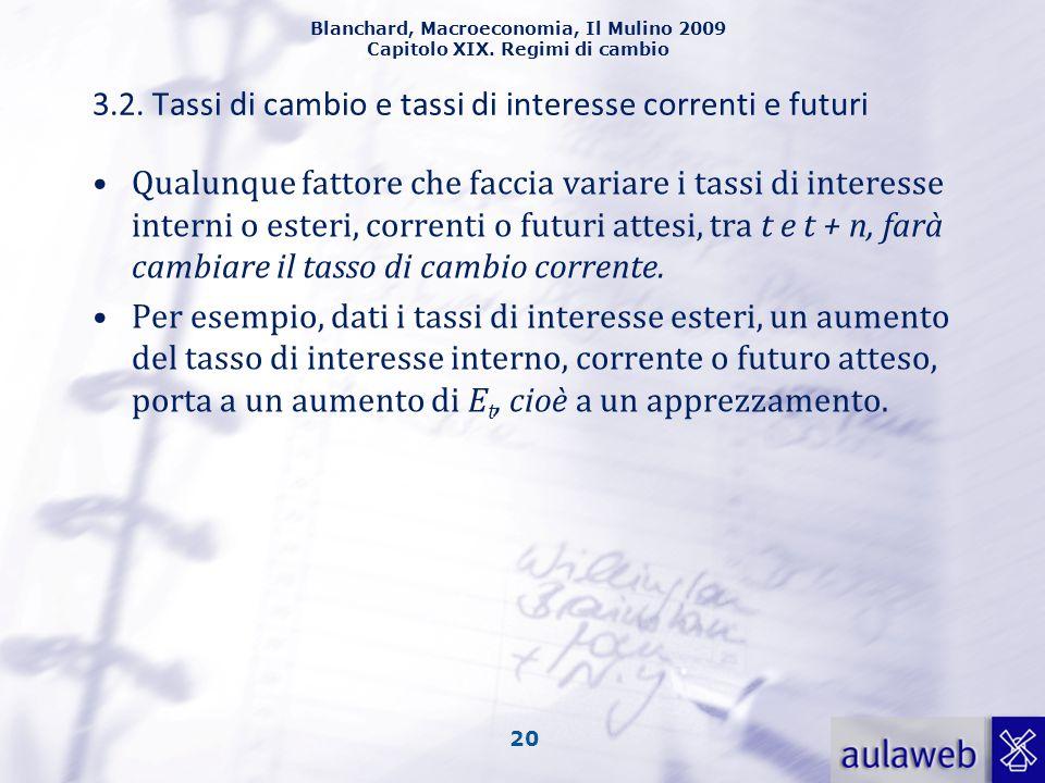 Blanchard, Macroeconomia, Il Mulino 2009 Capitolo XIX. Regimi di cambio 20 3.2. Tassi di cambio e tassi di interesse correnti e futuri Qualunque fatto