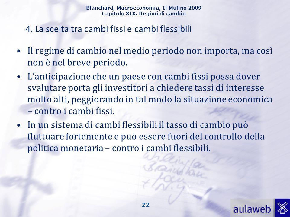 Blanchard, Macroeconomia, Il Mulino 2009 Capitolo XIX. Regimi di cambio 22 4. La scelta tra cambi fissi e cambi flessibili Il regime di cambio nel med