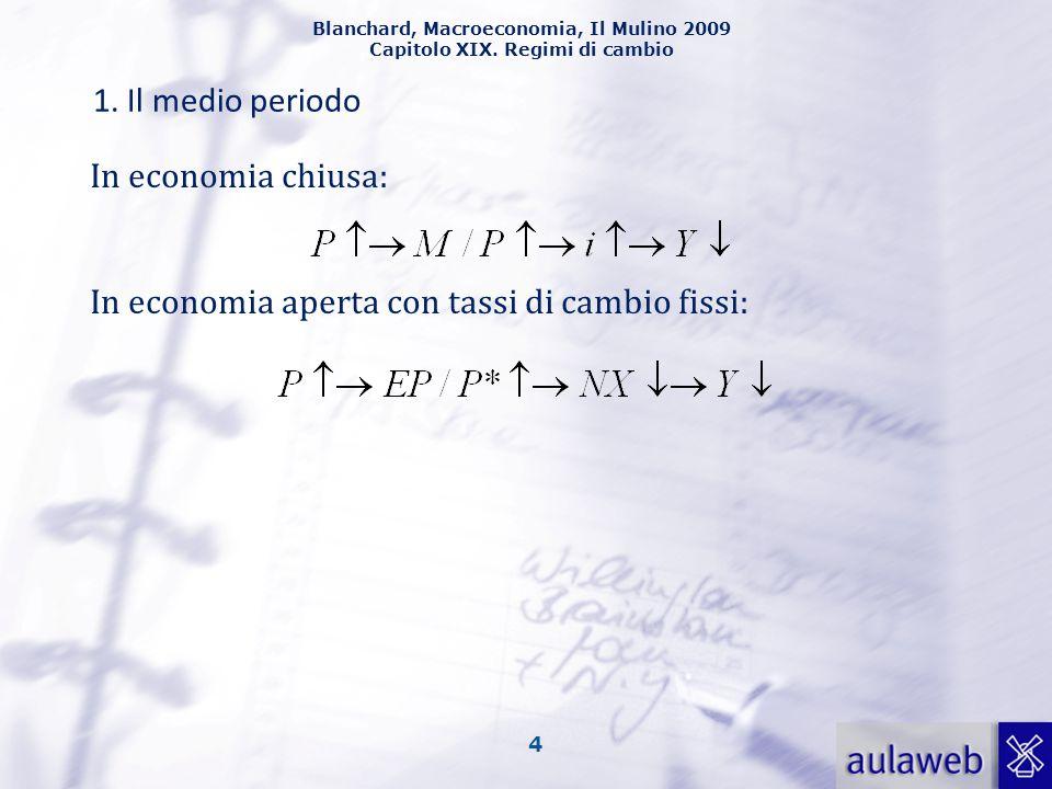 Blanchard, Macroeconomia, Il Mulino 2009 Capitolo XIX. Regimi di cambio 4 1. Il medio periodo In economia chiusa: In economia aperta con tassi di camb