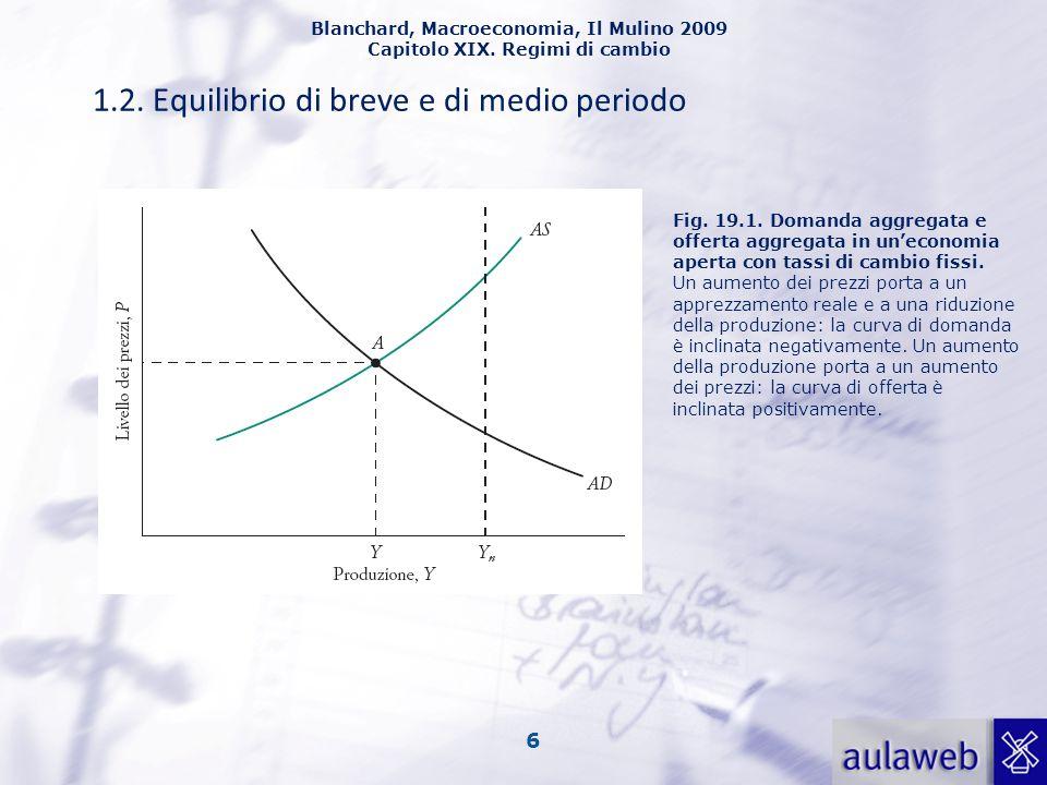 Blanchard, Macroeconomia, Il Mulino 2009 Capitolo XIX. Regimi di cambio 6 1.2. Equilibrio di breve e di medio periodo Fig. 19.1. Domanda aggregata e o