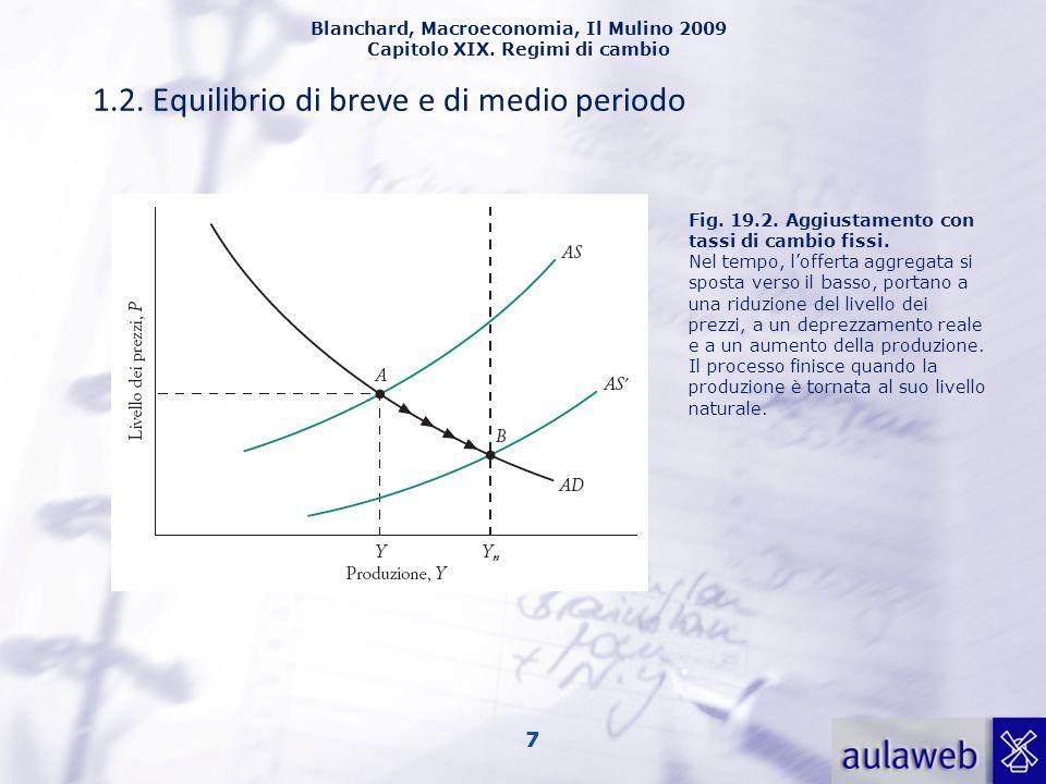 Blanchard, Macroeconomia, Il Mulino 2009 Capitolo XIX. Regimi di cambio 7 1.2. Equilibrio di breve e di medio periodo Fig. 19.2. Aggiustamento con tas