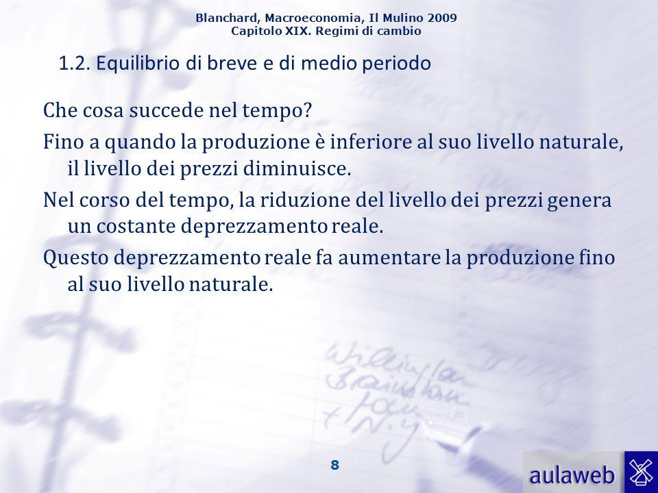 Blanchard, Macroeconomia, Il Mulino 2009 Capitolo XIX. Regimi di cambio 8 1.2. Equilibrio di breve e di medio periodo Che cosa succede nel tempo? Fino