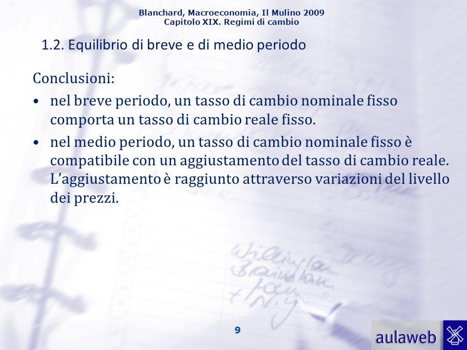Blanchard, Macroeconomia, Il Mulino 2009 Capitolo XIX. Regimi di cambio 9 1.2. Equilibrio di breve e di medio periodo Conclusioni: nel breve periodo,