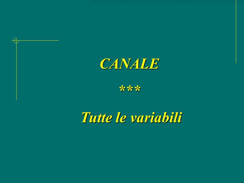 CANALE*** Tutte le variabili Tutte le variabili