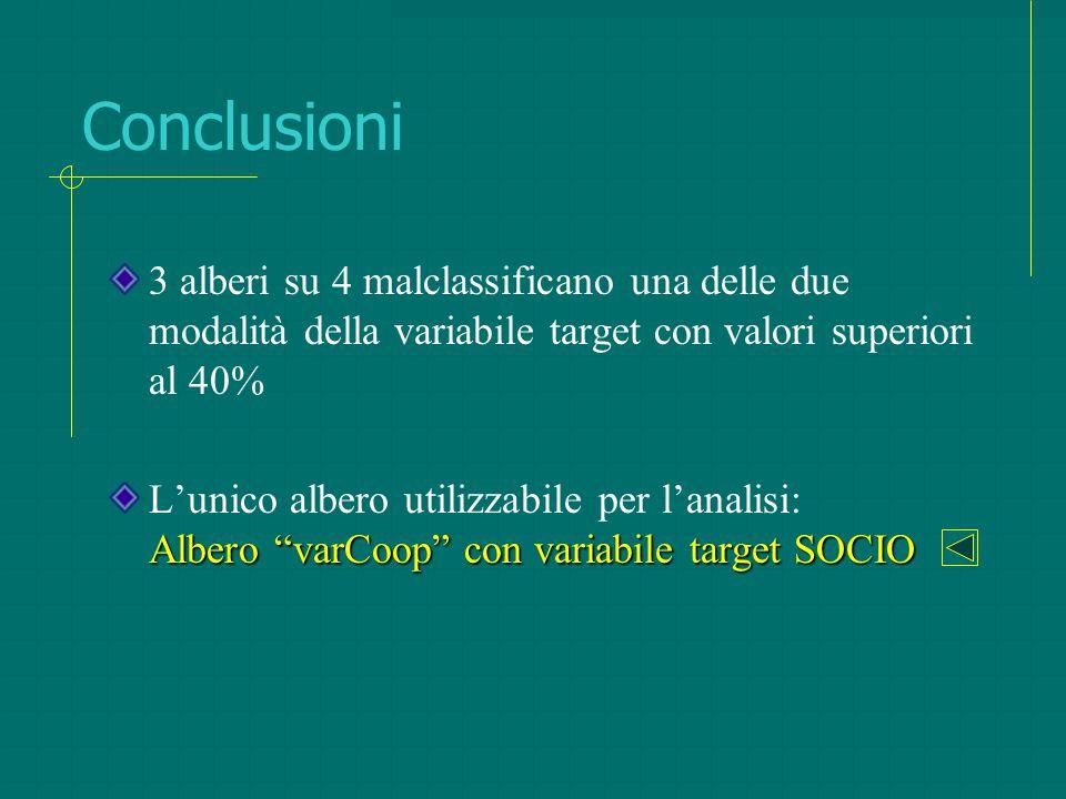 """Conclusioni 3 alberi su 4 malclassificano una delle due modalità della variabile target con valori superiori al 40% Albero """"varCoop"""" con variabile tar"""
