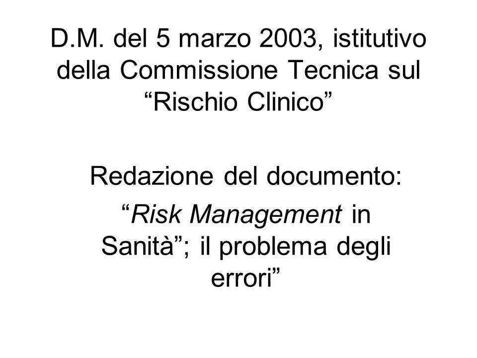 """D.M. del 5 marzo 2003, istitutivo della Commissione Tecnica sul """"Rischio Clinico"""" Redazione del documento: """"Risk Management in Sanità""""; il problema de"""
