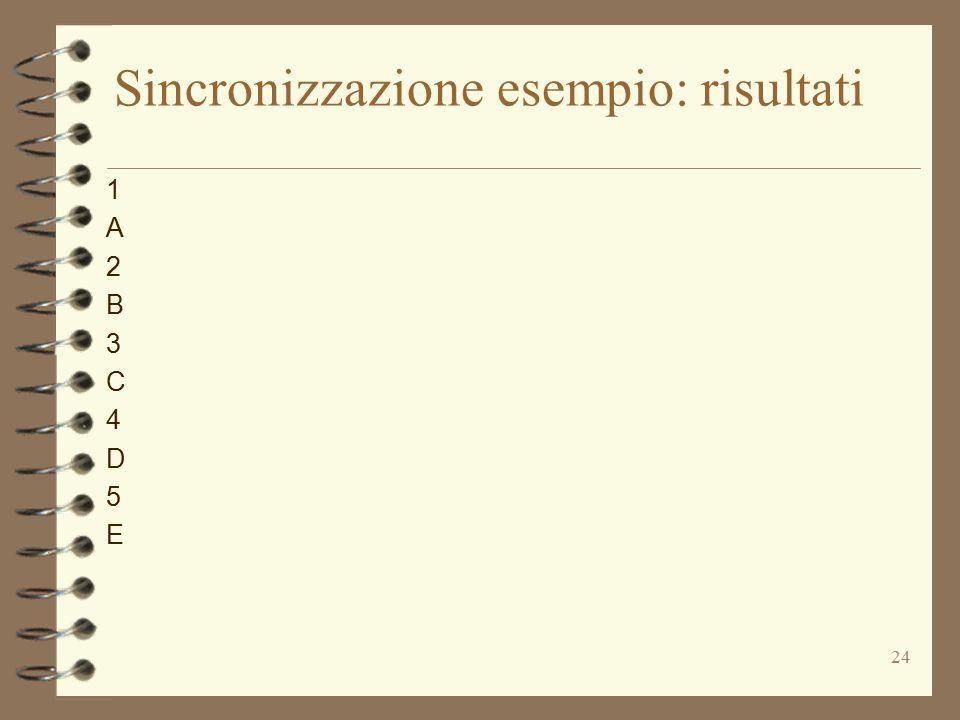 24 Sincronizzazione esempio: risultati 1A2B3C4D5E1A2B3C4D5E