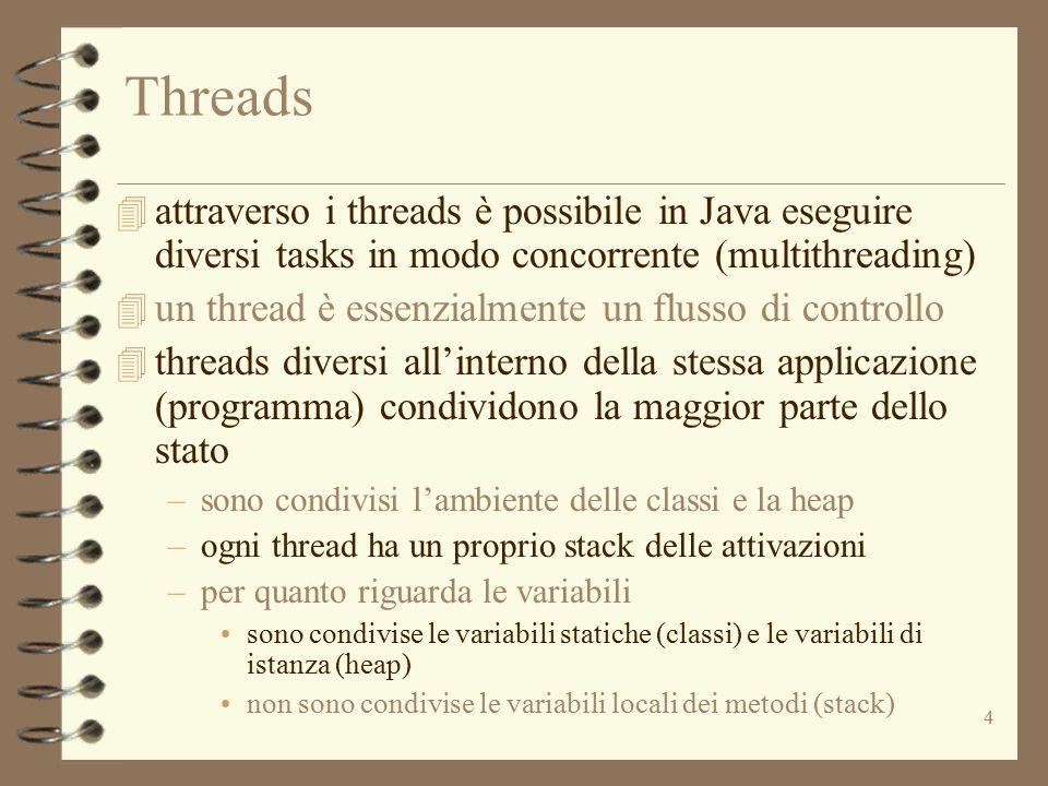 4 Threads 4 attraverso i threads è possibile in Java eseguire diversi tasks in modo concorrente (multithreading) 4 un thread è essenzialmente un flusso di controllo 4 threads diversi all'interno della stessa applicazione (programma) condividono la maggior parte dello stato –sono condivisi l'ambiente delle classi e la heap –ogni thread ha un proprio stack delle attivazioni –per quanto riguarda le variabili sono condivise le variabili statiche (classi) e le variabili di istanza (heap) non sono condivise le variabili locali dei metodi (stack)