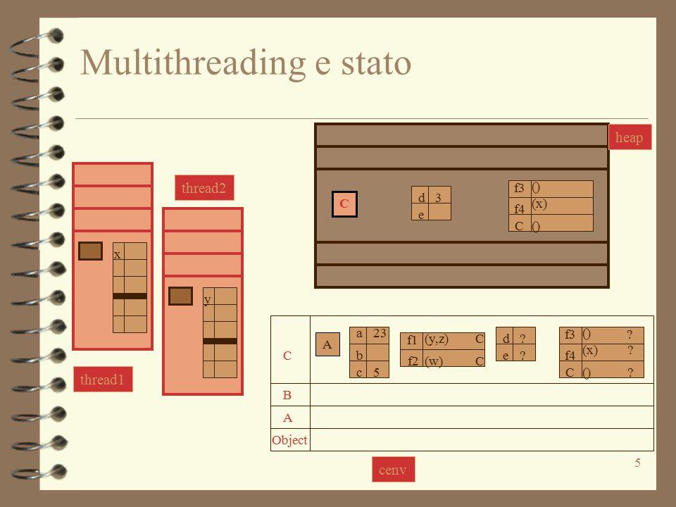 26 Sincronizzazione: esempio 4 4 il mutex è associato all'istanza –se due threads invocano lo stesso metodo sincronizzato su due istanze diverse, essi vengono eseguiti contemporaneamente public class ProvaThread3 implements Runnable { public static void main (String argv[ ]) { ProvaThread3 pt = new ProvaThread3 ( ); ProvaThread3 pt2 = new ProvaThread3 ( ); Thread t = new Thread(pt); t.start ( ); pt2.m1(); } public void run(){ m1();} synchronized void m1 ( ) { for (char c = A ; c < F ; c++) { System.out.println (c); try { Thread.sleep (1000); } catch (InterruptedException e) { } } } }