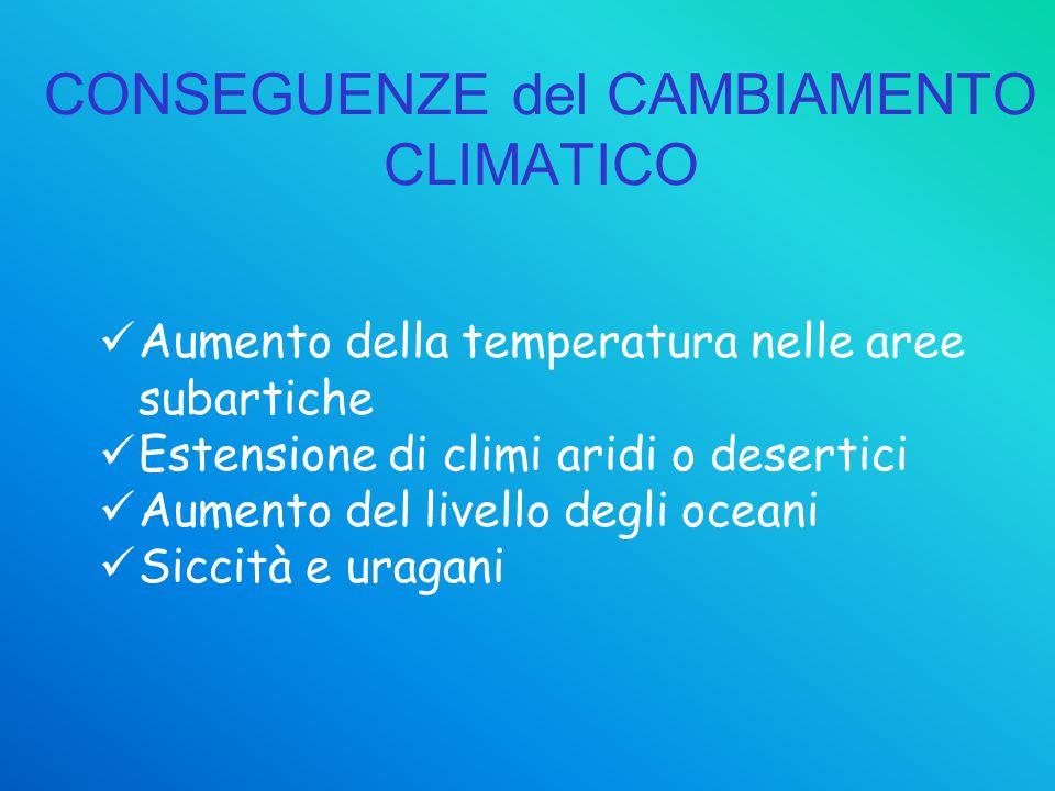 CONSEGUENZE del CAMBIAMENTO CLIMATICO Aumento della temperatura nelle aree subartiche Estensione di climi aridi o desertici Aumento del livello degli