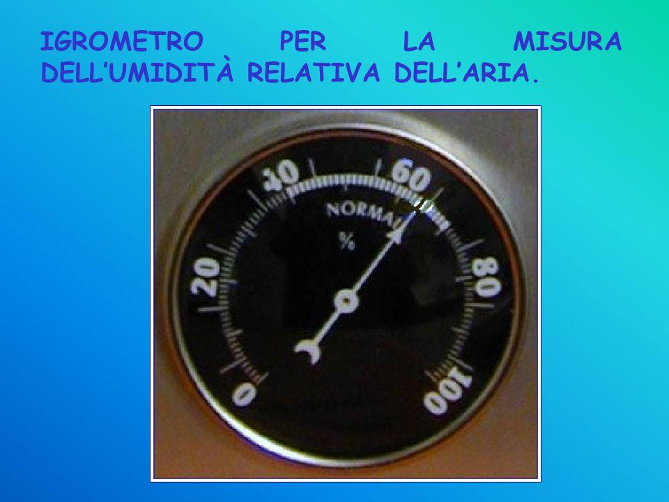 IGROMETRO PER LA MISURA DELL'UMIDITÀ RELATIVA DELL'ARIA.
