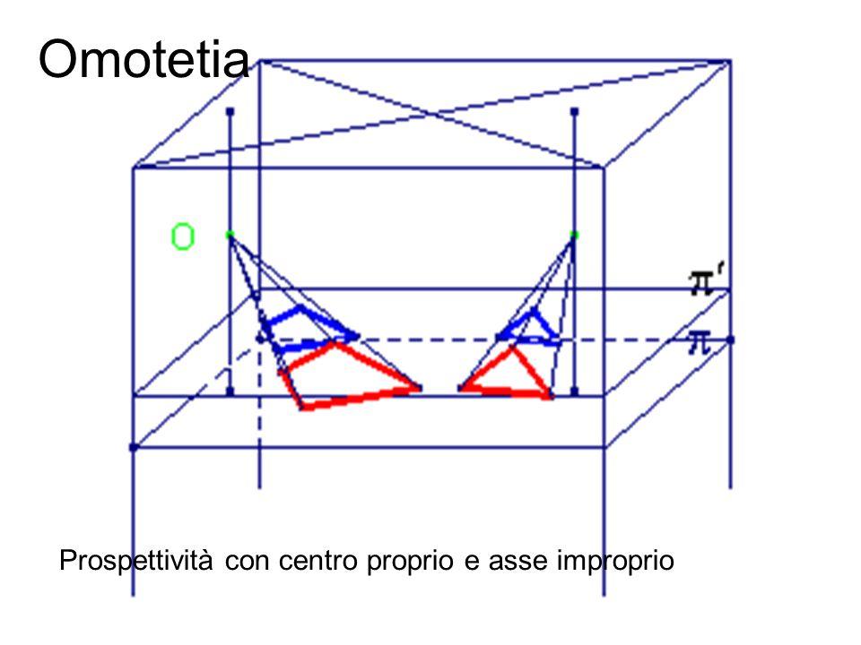 Fondamenti e applicazioni di geometria descrittiva Omotetia Prospettività con centro proprio e asse improprio