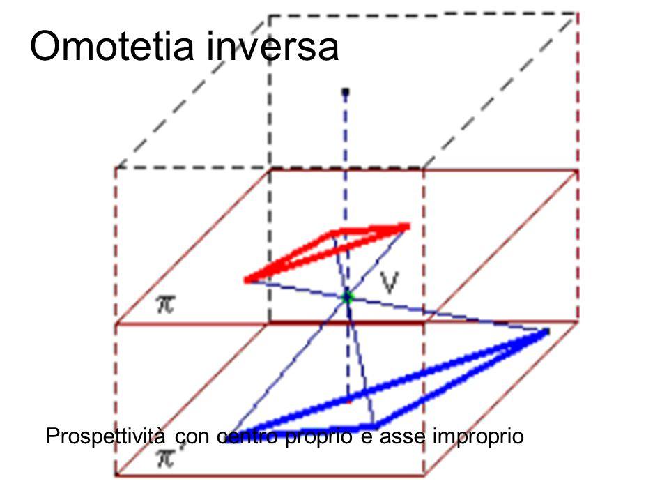 Fondamenti e applicazioni di geometria descrittiva Omotetia inversa Prospettività con centro proprio e asse improprio