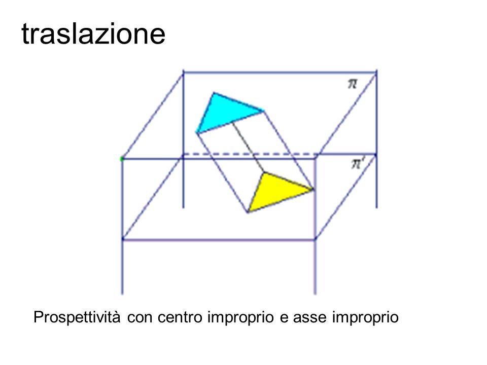 Fondamenti e applicazioni di geometria descrittiva traslazione Prospettività con centro improprio e asse improprio