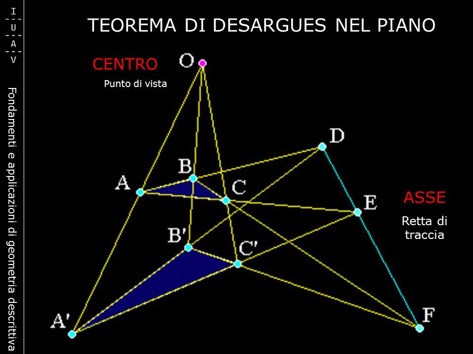 Fondamenti e applicazioni di geometria descrittiva TEOREMA DI DESARGUES NEL PIANO ASSE Retta di traccia CENTRO Punto di vista