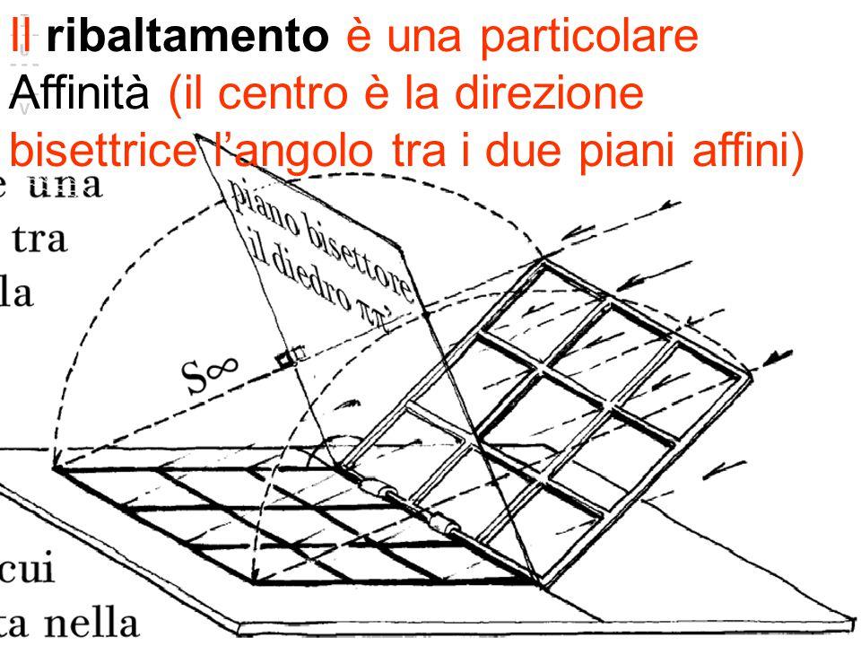Il ribaltamento è una particolare Affinità (il centro è la direzione bisettrice l'angolo tra i due piani affini)