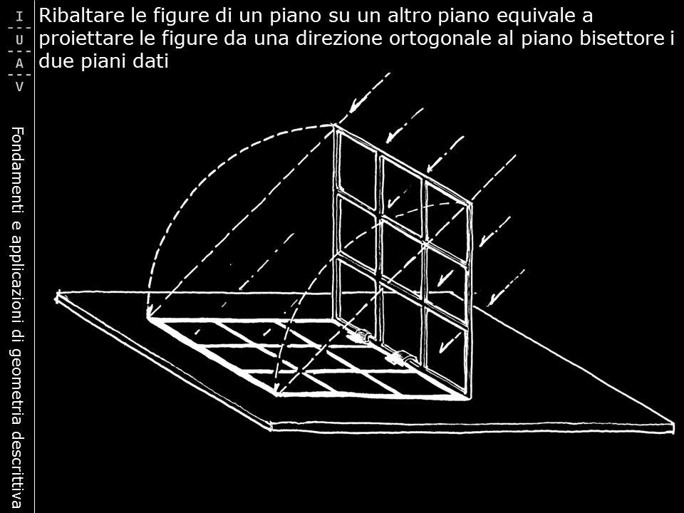 Fondamenti e applicazioni di geometria descrittiva Ribaltare le figure di un piano su un altro piano equivale a proiettare le figure da una direzione