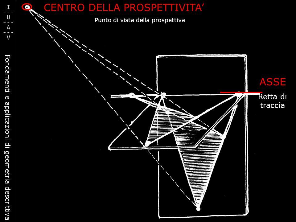 Fondamenti e applicazioni di geometria descrittiva CENTRO DELLA PROSPETTIVITA' Punto di vista della prospettiva ASSE Retta di traccia