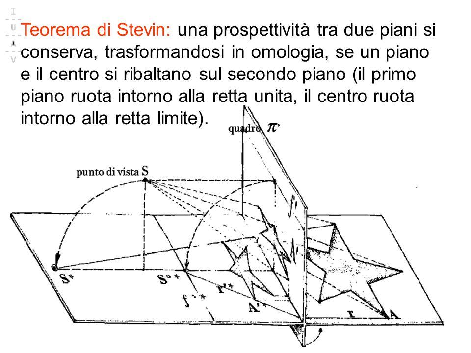 Teorema di Stevin: una prospettività tra due piani si conserva, trasformandosi in omologia, se un piano e il centro si ribaltano sul secondo piano (il