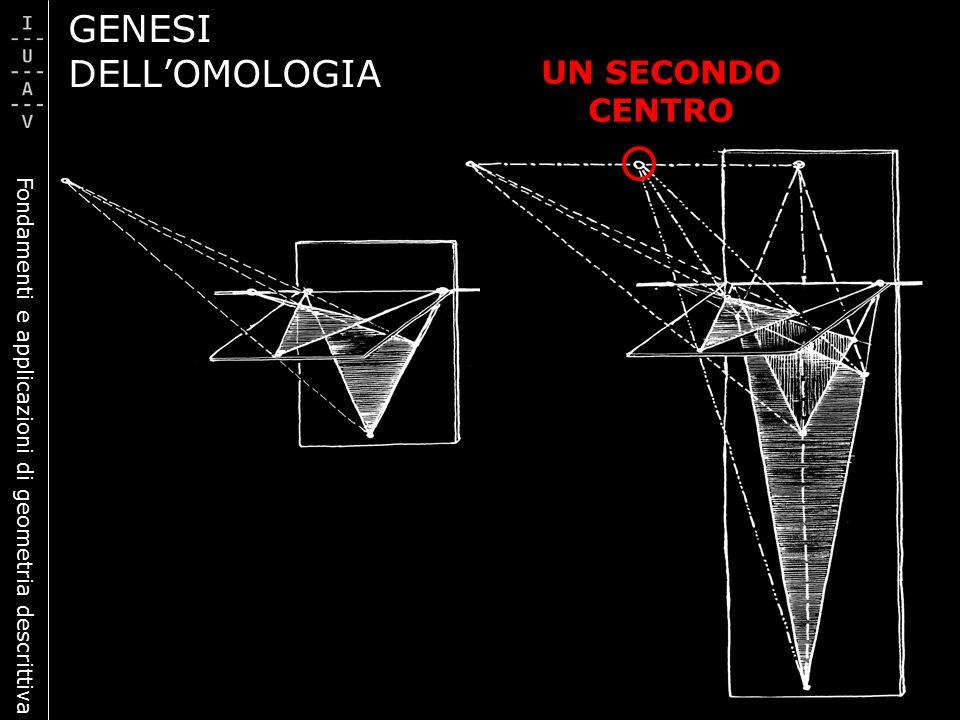 Fondamenti e applicazioni di geometria descrittiva UN SECONDO CENTRO GENESI DELL'OMOLOGIA