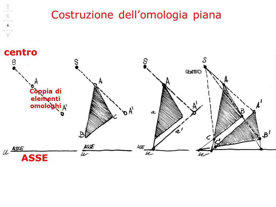 Costruzione dell'omologia piana ASSE centro Coppia di elementi omologhi