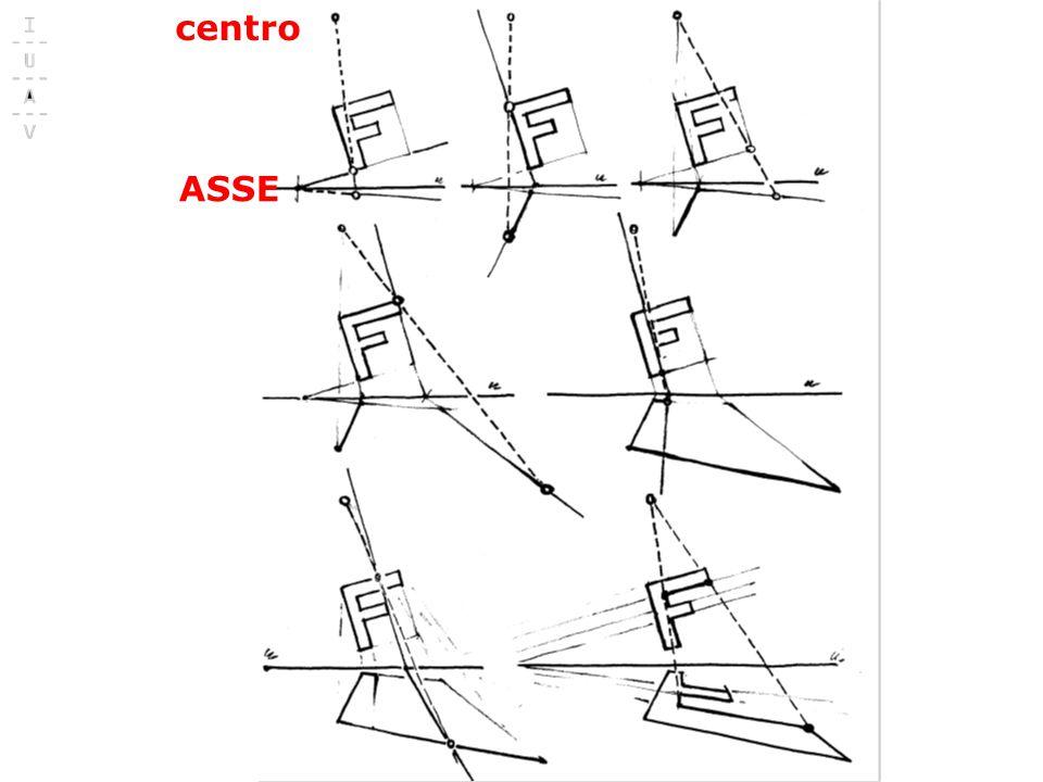 Fondamenti e applicazioni di geometria descrittiva ASSE centro