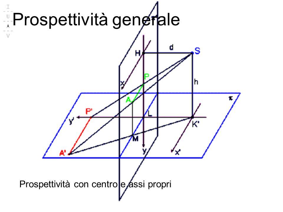 Fondamenti e applicazioni di geometria descrittiva Prospettività con centro improprio e asse proprio Affinità generica