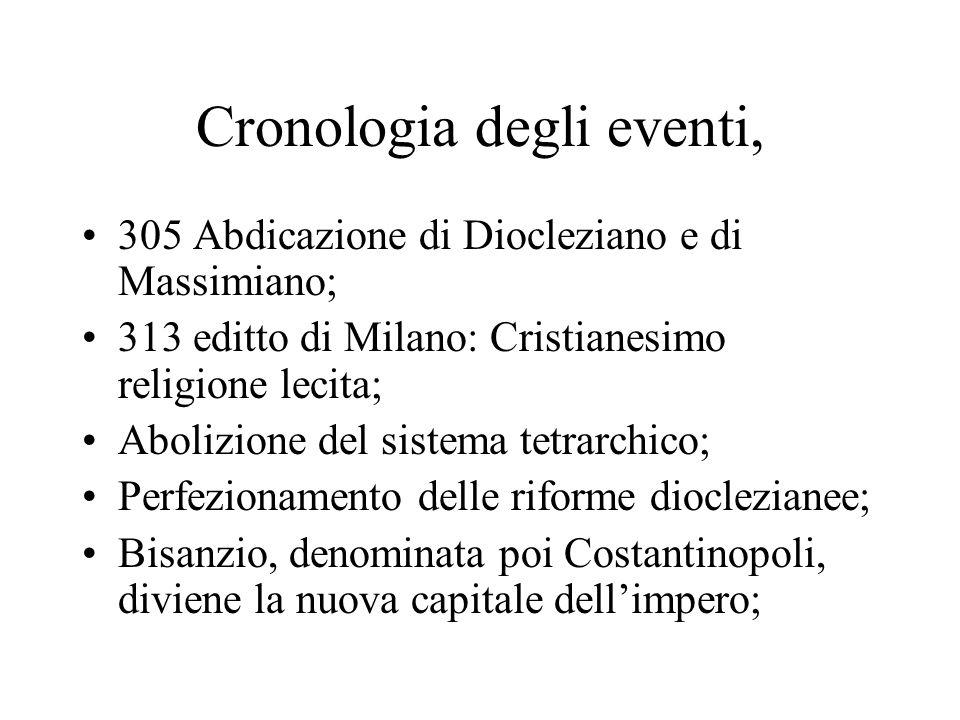 Cronologia degli eventi, 305 Abdicazione di Diocleziano e di Massimiano; 313 editto di Milano: Cristianesimo religione lecita; Abolizione del sistema