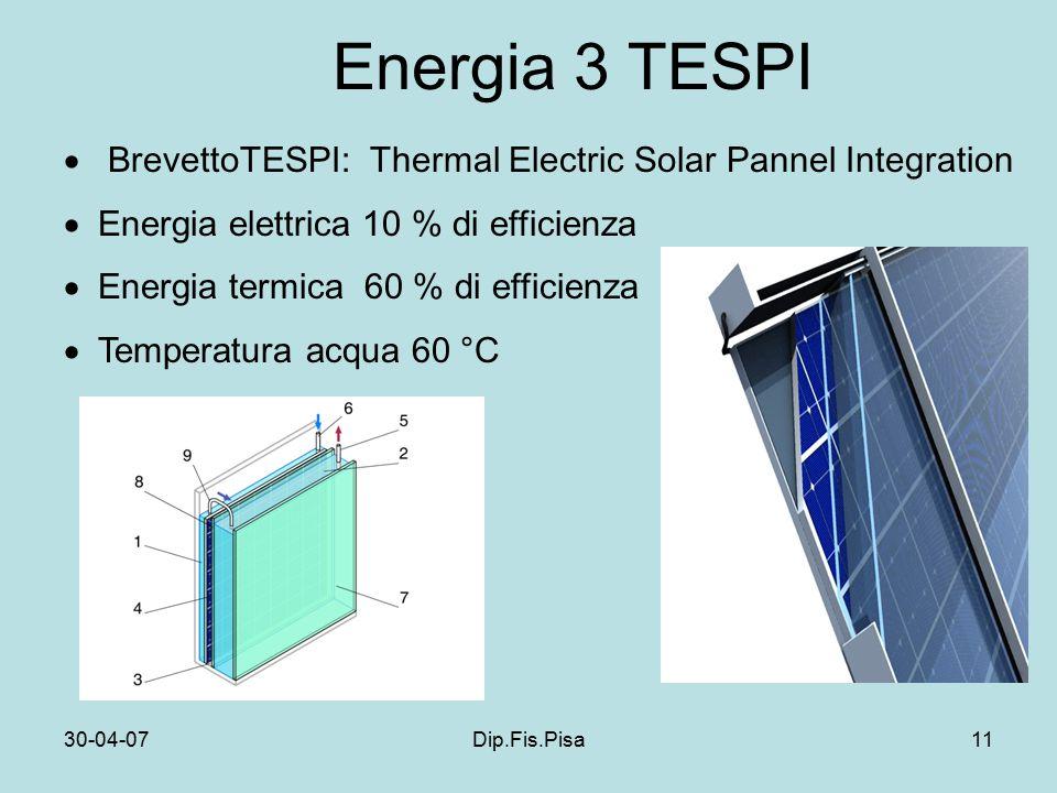30-04-07Dip.Fis.Pisa11 Energia 3 TESPI  BrevettoTESPI: Thermal Electric Solar Pannel Integration  Energia elettrica 10 % di efficienza  Energia termica 60 % di efficienza  Temperatura acqua 60 °C