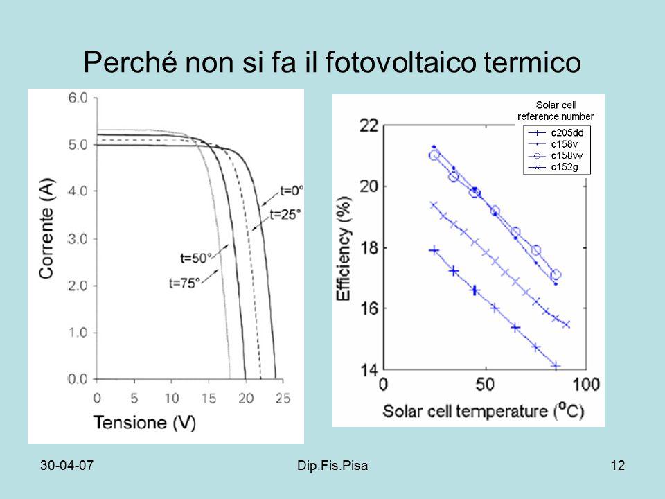 30-04-07Dip.Fis.Pisa12 Perché non si fa il fotovoltaico termico
